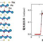 スズ・ヒ素を主成分とした層状超伝導体を発見 – 新しい超伝導・新機能物質群の候補