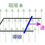 なぜ「ファラデーの電磁誘導の法則」は2とおりの方法で導かれるのか?