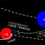 """天体間の物質輸送は意外と容易に起こる? – 天体衝突による火星隕石の""""ところてん式""""放出メカニズム"""