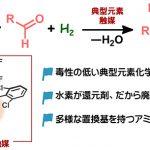 典型元素触媒と水素を活用したクリーンなアミン変換法を実現!