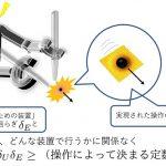 「ゆらぎ」と「精度」のトレードオフ – 量子操作の不確定性関係
