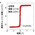 磁石を使った新しい熱電変換! – 室温巨大異常ネルンスト効果の発見