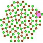 セラミックスの新たな原子構造「一次元規則結晶」の発見! – 最先端STEMと第一原理計算で迫る