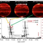 巨大ガス惑星・木星の「屋根」 – 宇宙空間へつながる惑星の大気を探る