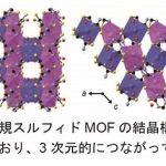 光触媒として機能する多孔性材料とは? – 半導体特性をもつ「スルフィドMOF」の新たな可能性