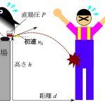 フンボルトペンギンの糞の最大飛距離は約1.34m! – 理論物理学者が本気出してうんちの軌道を計算してみた