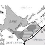 北海道日高海岸の古津波を復元する – 地層からひも解く古津波と海水準変動の関係