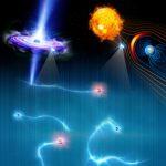 宇宙ではイオンと電子のどちらが熱くなりやすい? – プラズマ物理学の難題に、乱流シミュレーションで挑む!