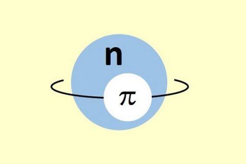 陽子の中の構造を反クォークの存在量から探る – 実験で明らかになったフレーバー対称性の大きな破れ